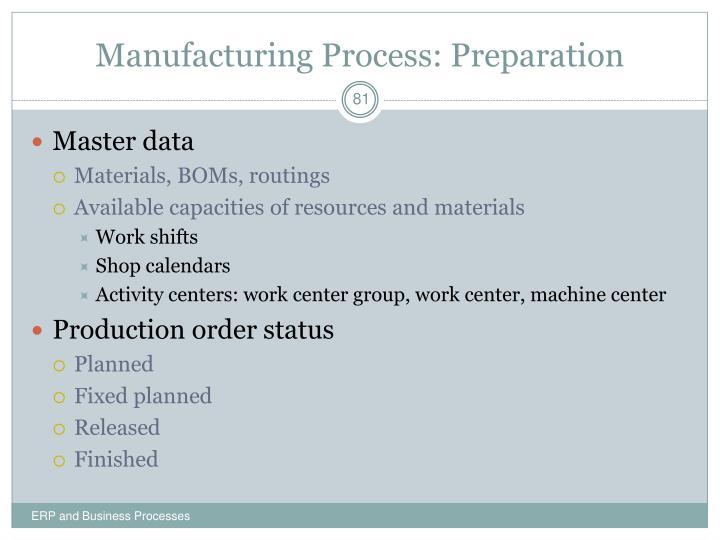 Manufacturing Process: Preparation