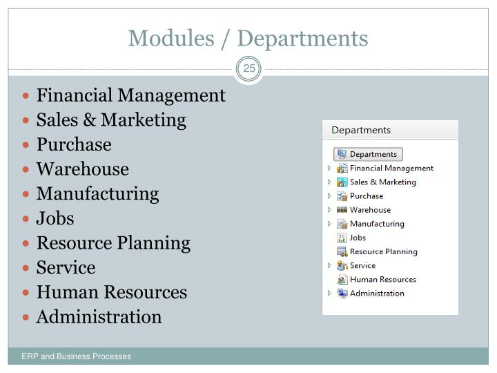Modules / Departments