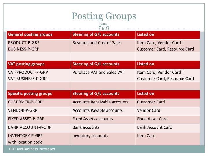 Posting Groups