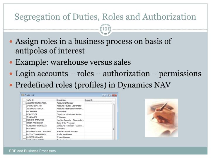 Segregation of Duties, Roles and Authorization