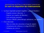 observatoire regional du medicament hospitalier un outil la disposition des tablissements3
