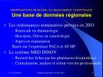 observatoire regional du medicament hospitalier une base de donn es r gionales1