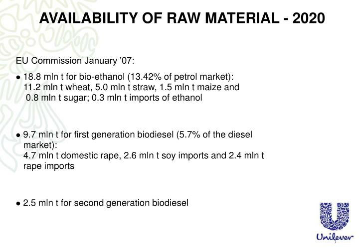 AVAILABILITY OF RAW MATERIAL - 2020