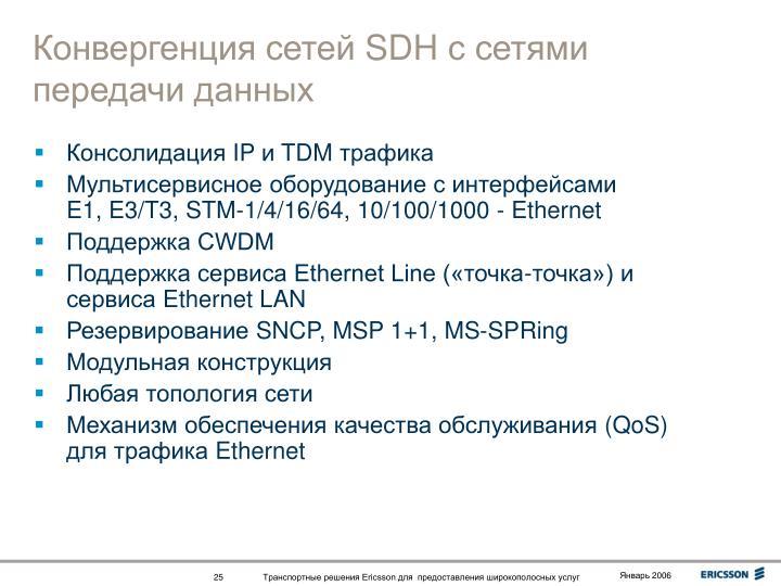 Конвергенция сетей