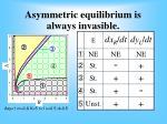 asymmetric equilibrium is always invasible