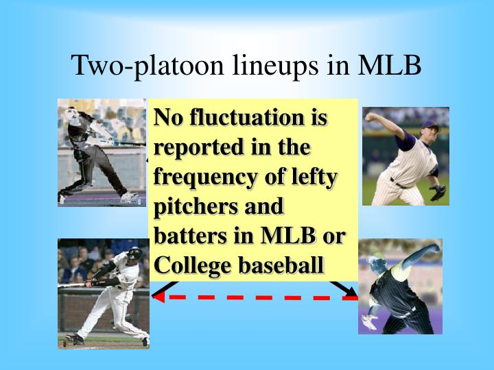 Two-platoon lineups in MLB
