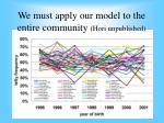 we must apply our model to the entire community hori unpublished