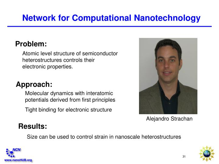 Network for Computational Nanotechnology