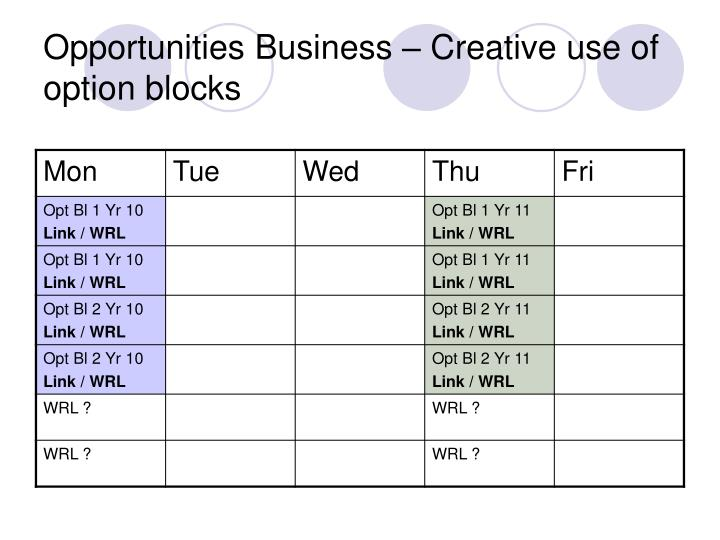 Opportunities Business – Creative use of option blocks