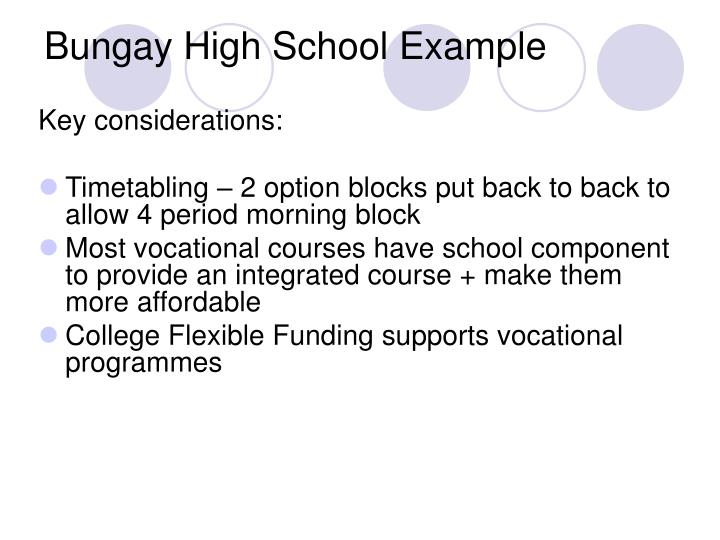 Bungay High School Example