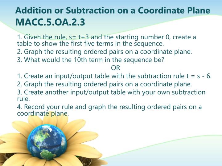 Addition or Subtraction on a Coordinate Plane