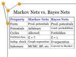 markov nets vs bayes nets