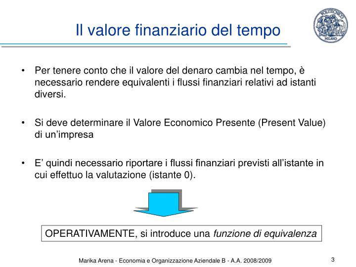 Il valore finanziario del tempo