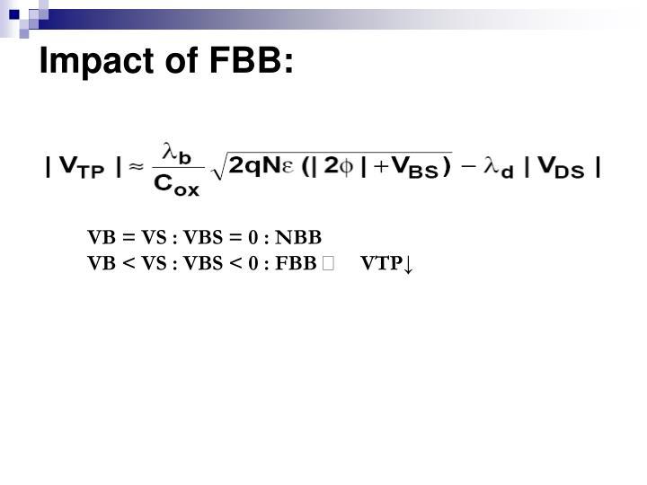 Impact of FBB: