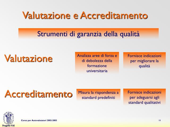 Valutazione e Accreditamento