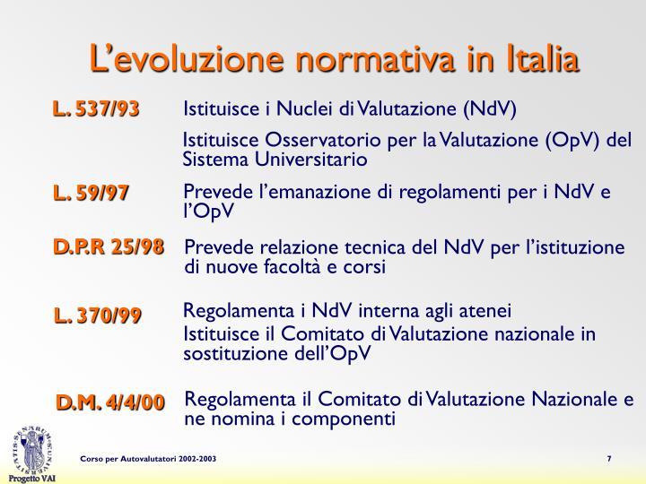 L'evoluzione normativa in Italia