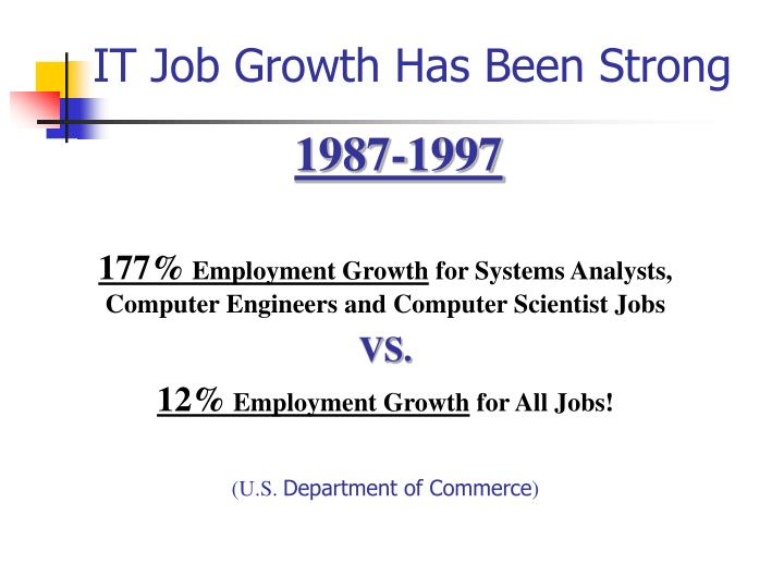 IT Job Growth Has Been Strong