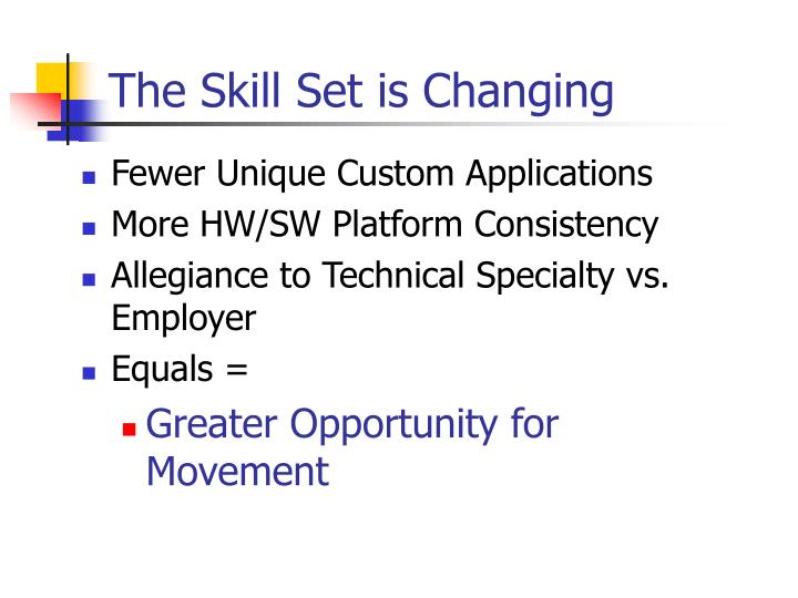 The Skill Set is Changing