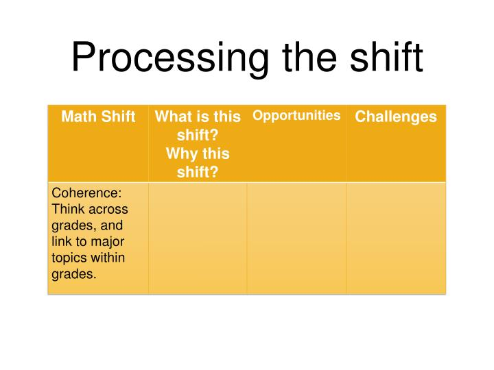 Processing the shift