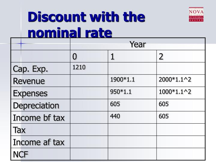 Discount with the nominal rate