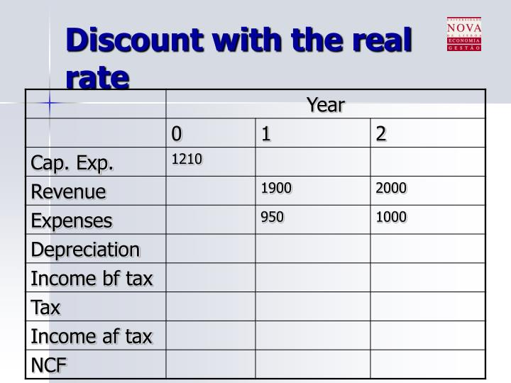 Discount with the real rate