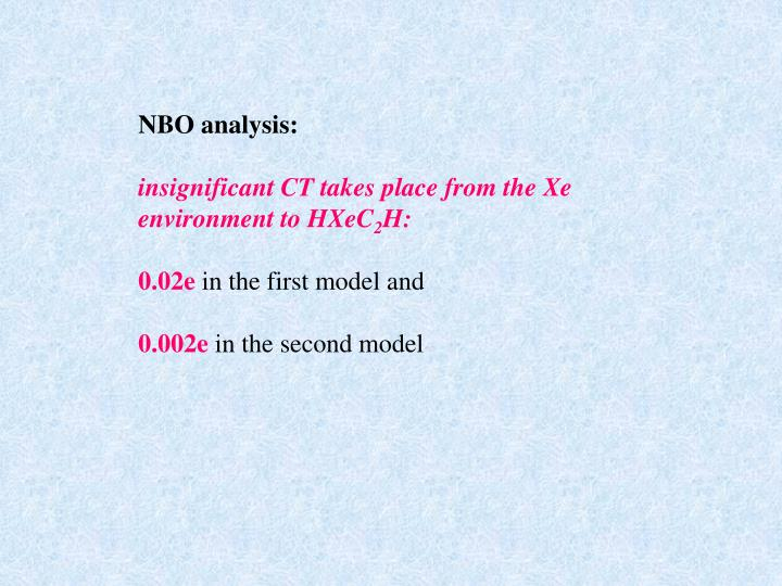 NBO analysis:
