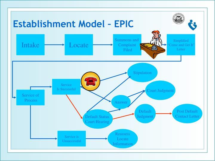 Establishment Model – EPIC