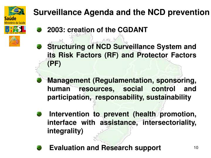 Surveillance Agenda and the NCD prevention