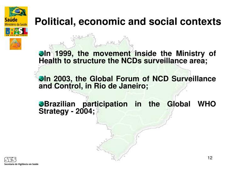 Political, economic and social contexts