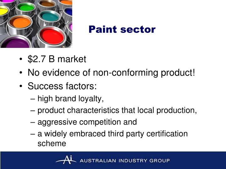 Paint sector