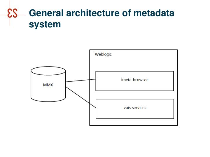 General architecture of metadata system