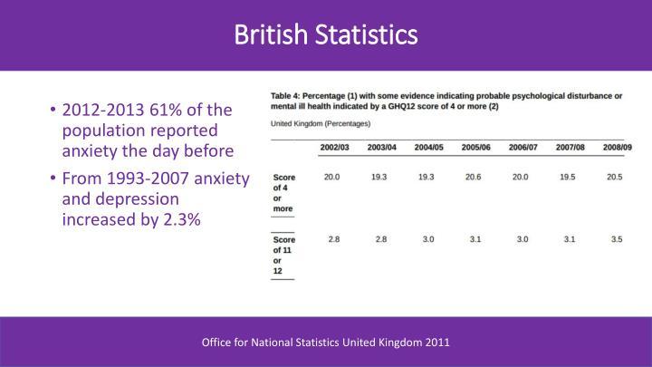 British Statistics