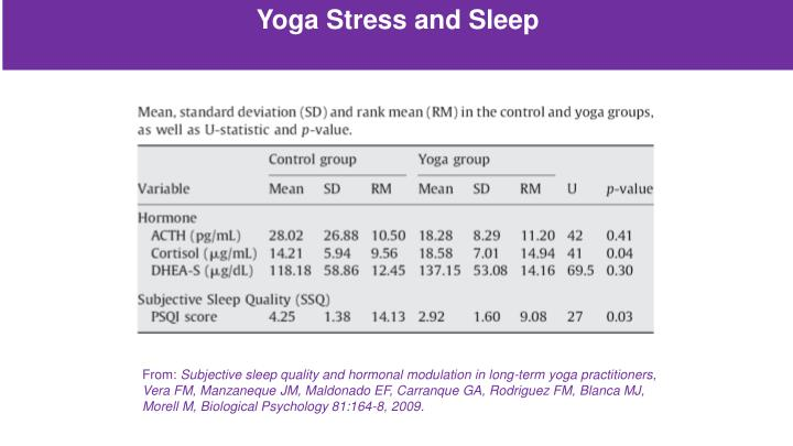 Yoga Stress and Sleep