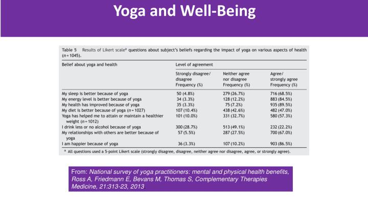 Yoga and Well-Being