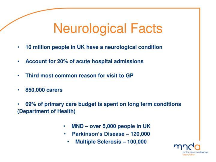 Neurological Facts