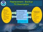 replacement backup tg description