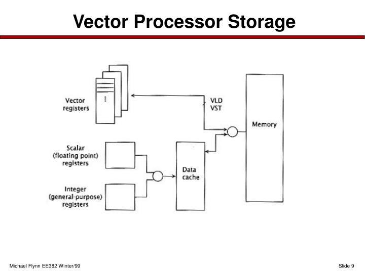Vector Processor Storage
