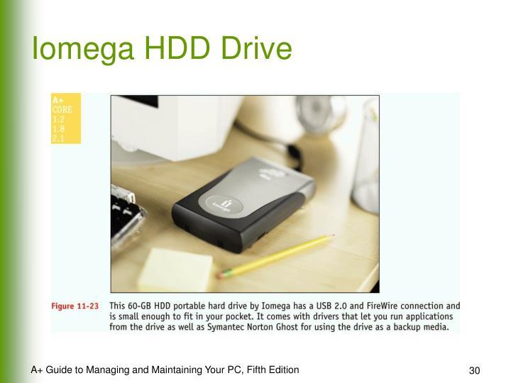 Iomega HDD Drive