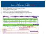 leave of absence loa ch 331