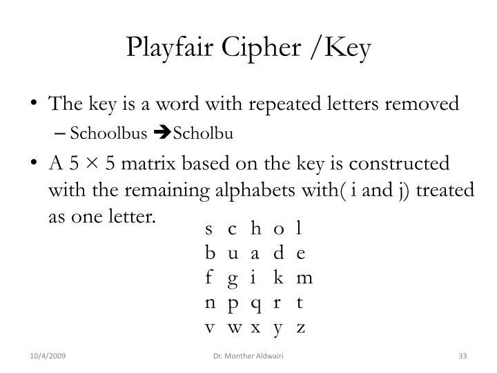 Playfair Cipher /Key