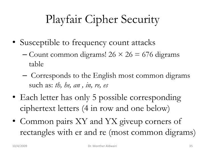 Playfair Cipher Security