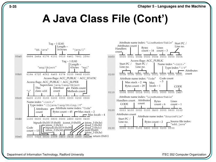 A Java Class File (Cont')