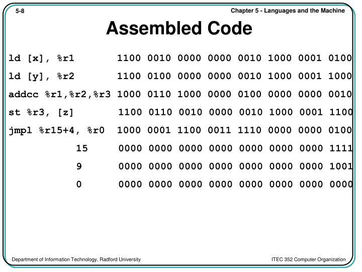 Assembled Code