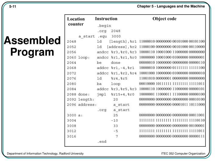 Assembled Program
