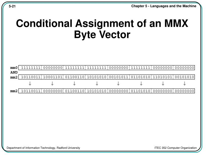Conditional Assignment of an MMX Byte Vector