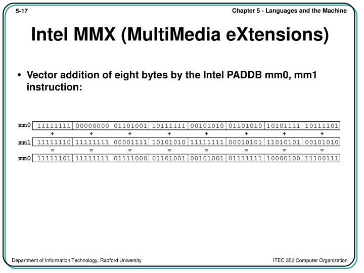 Intel MMX (MultiMedia eXtensions)