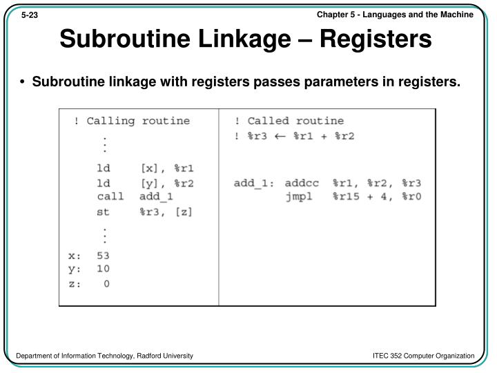 Subroutine Linkage – Registers