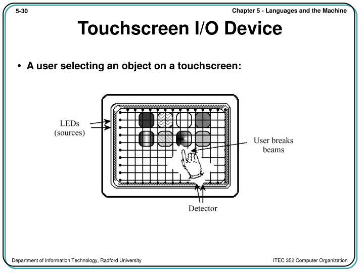 Touchscreen I/O Device
