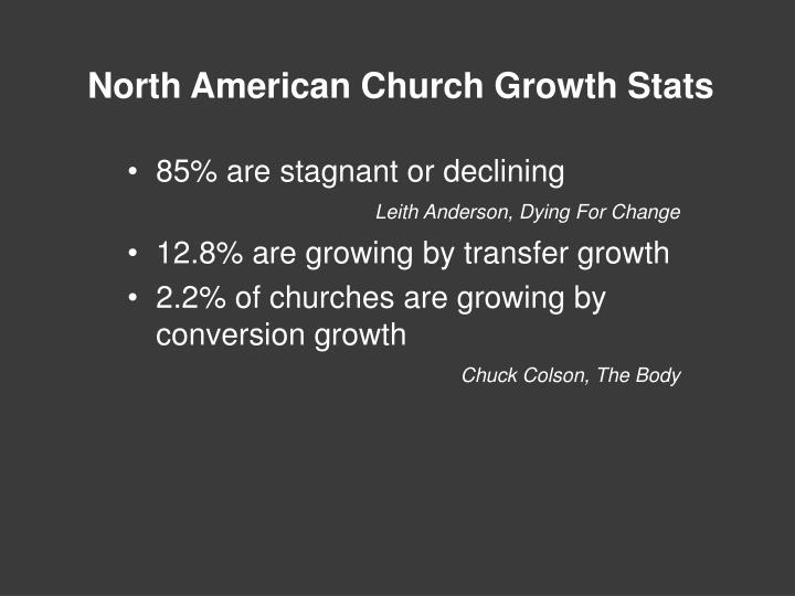 North American Church Growth Stats