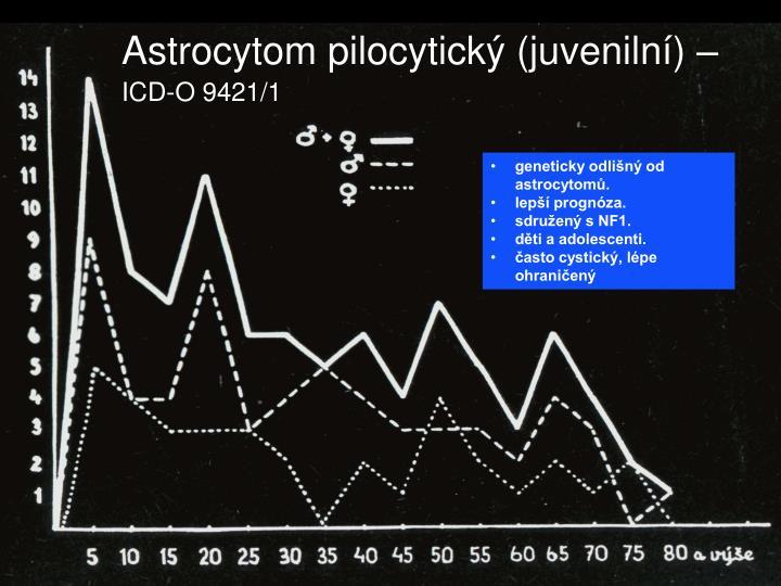 Astrocytom pilocytický (juvenilní) –